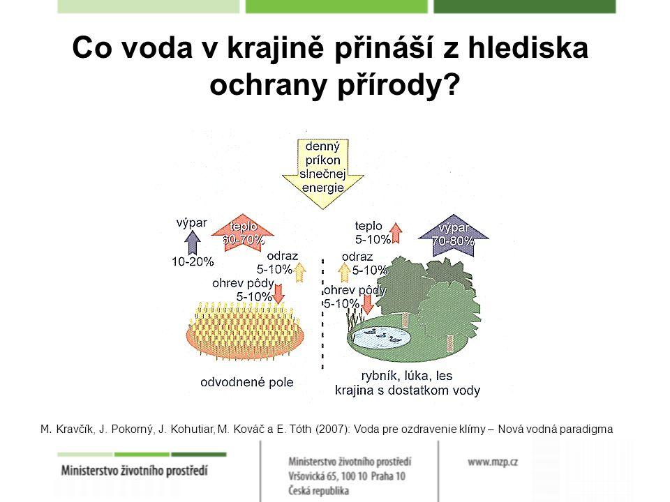 Co voda v krajině přináší z hlediska ochrany přírody? M. Kravčík, J. Pokorný, J. Kohutiar, M. Kováč a E. Tóth (2007): Voda pre ozdravenie klímy – Nová