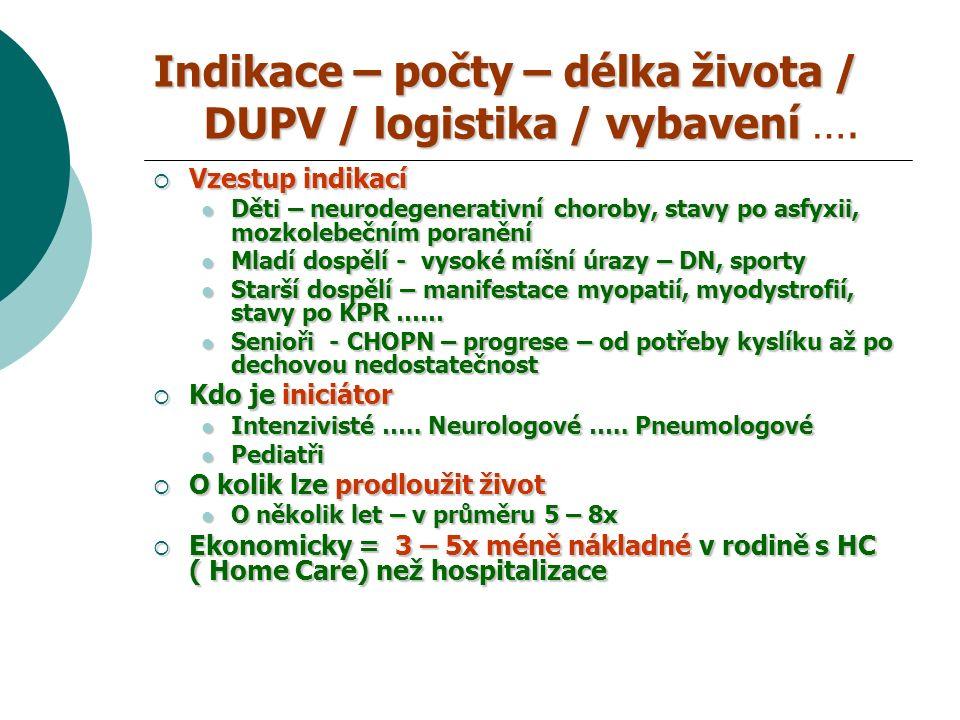 Indikace– počty – délka života / DUPV / logistika / vybavení Indikace – počty – délka života / DUPV / logistika / vybavení ….