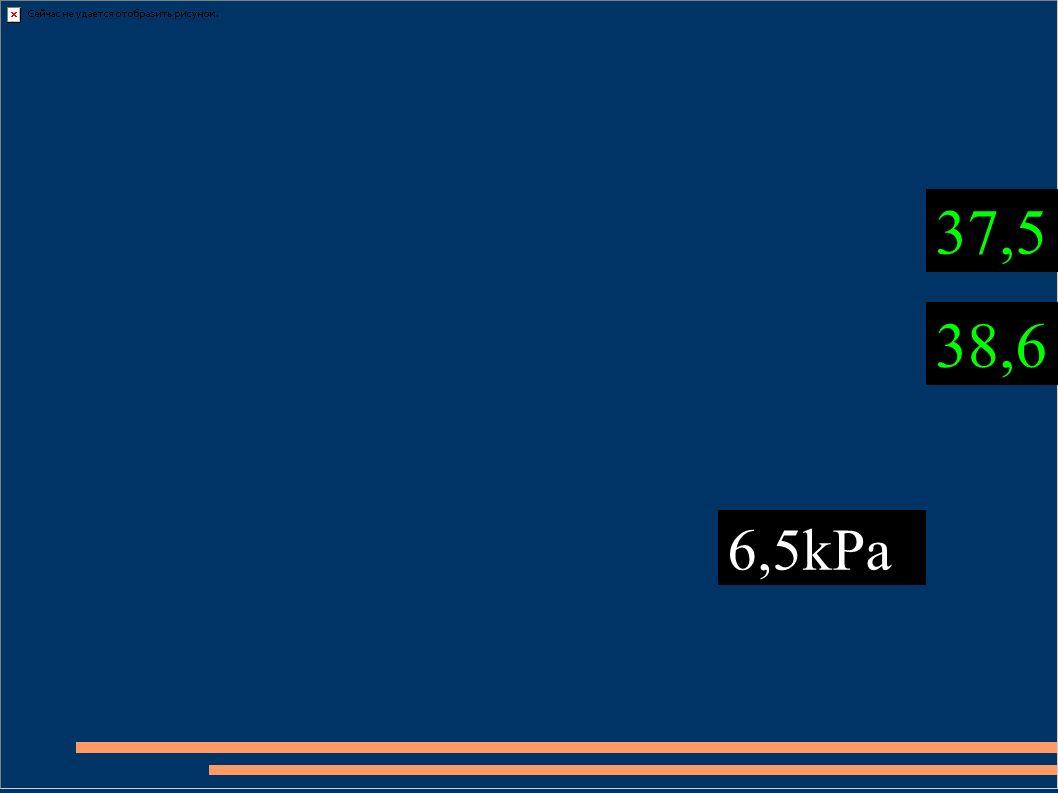 37,5 6,5kPa 38,6