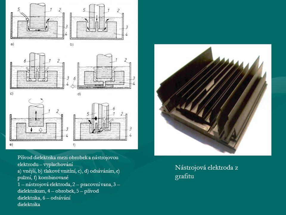 Přívod dielektrika mezi obrobek a nástrojovou elektrodu – vyplachování a) vnější, b) tlakové vnitřní, c), d) odsáváním, e) pulzní, f) kombinované 1 – nástrojová elektroda, 2 – pracovní vana, 3 – dielektrikum, 4 – obrobek, 5 – přívod dielektrika, 6 – odsávání dielektrika Nástrojová elektroda z grafitu