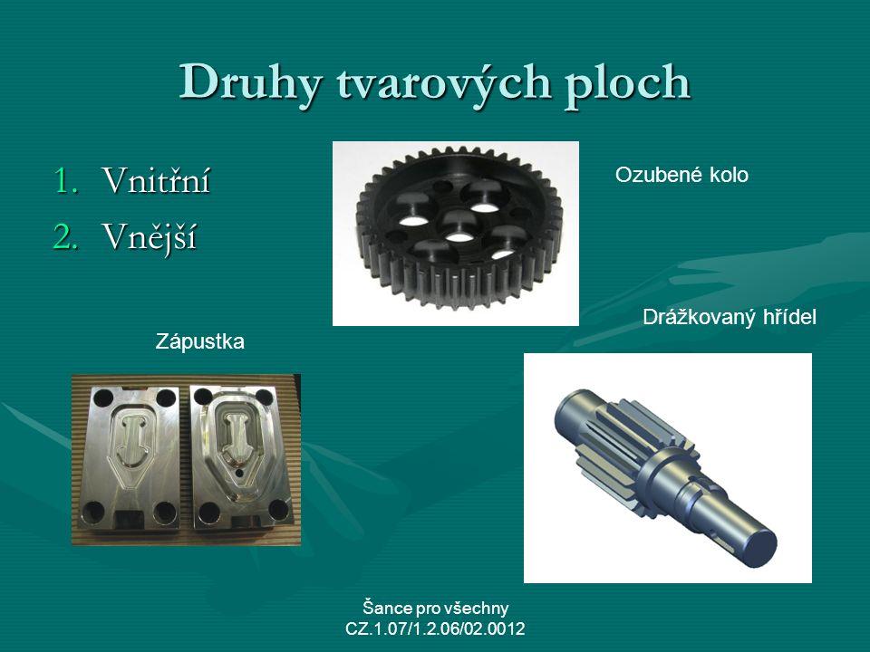 Elektroerozivní obrábění Schéma elektroerozivního stroje 1 – pracovní hlava, 2 – filtrační zařízení, 3 – filtr, 4 – dielektrikum, 5 – čerpadlo, 6 – pracovní stůl, 7 – obrobek, 8 – nástrojová elektroda, 9 – generátor, 10 – CNC řídicí systém Formy vyrobené elektroerozivním obráběním