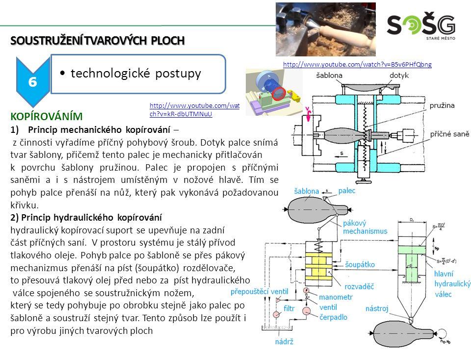 SOUSTRUŽENÍ TVAROVÝCH PLOCH 6 technologické postupy KOPÍROVÁNÍM 1)Princip mechanického kopírování – z činnosti vyřadíme příčný pohybový šroub.