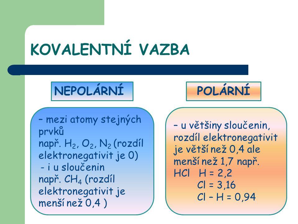 KOVALENTNÍ VAZBA NEPOLÁRNÍPOLÁRNÍ – mezi atomy stejných prvků např.