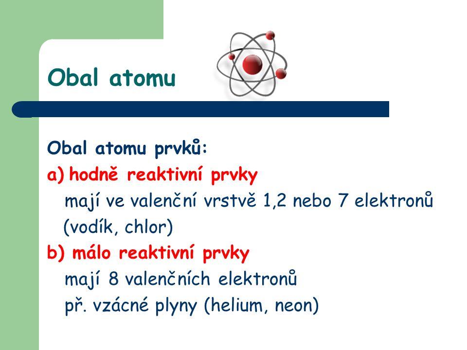 Obal atomu Obal atomu prvků: a) hodně reaktivní prvky mají ve valenční vrstvě 1,2 nebo 7 elektronů (vodík, chlor) b) málo reaktivní prvky mají 8 valenčních elektronů př.