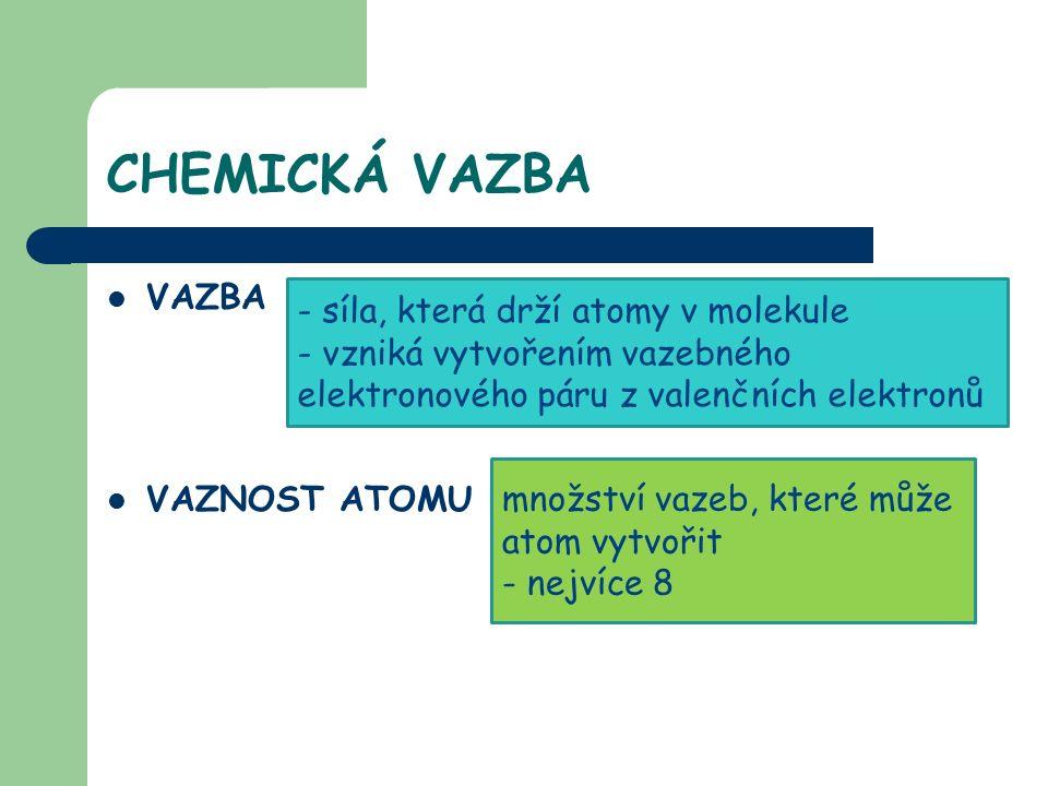 CHEMICKÁ VAZBA VAZBA VAZNOST ATOMU - síla, která drží atomy v molekule - vzniká vytvořením vazebného elektronového páru z valenčních elektronů množství vazeb, které může atom vytvořit - nejvíce 8