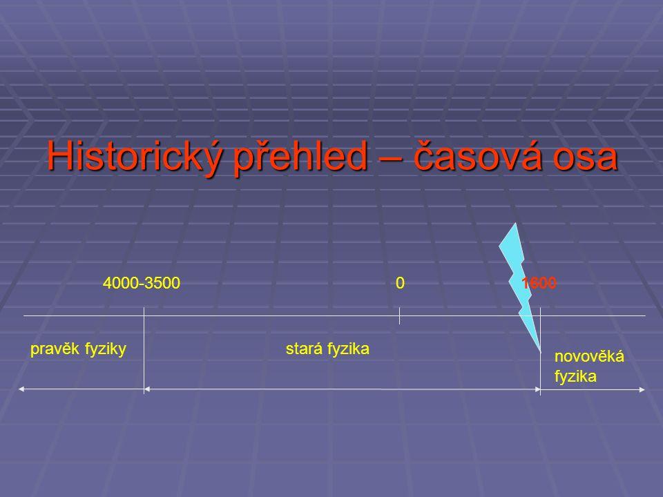 Historický přehled – časová osa 4000-350001600 pravěk fyzikystará fyzika novověká fyzika