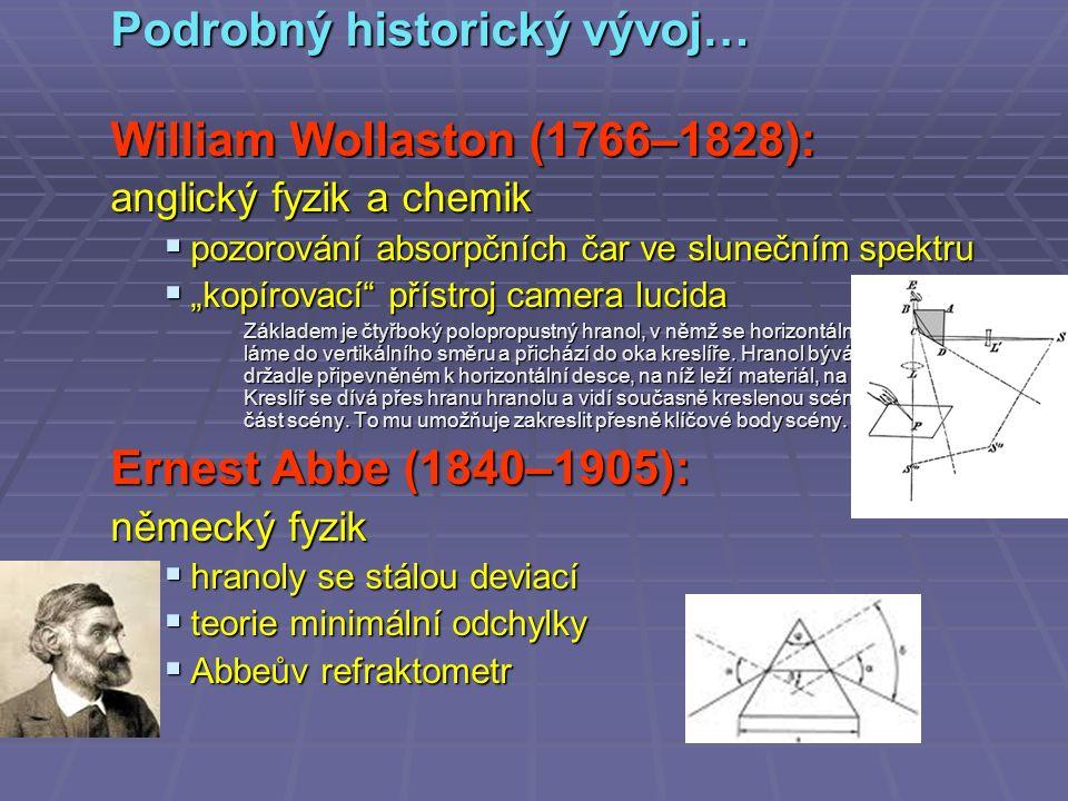 """Podrobný historický vývoj… William Wollaston (1766–1828): anglický fyzik a chemik  pozorování absorpčních čar ve slunečním spektru  """"kopírovací přístroj camera lucida Základem je čtyřboký polopropustný hranol, v němž se horizontální světelný paprsek láme do vertikálního směru a přichází do oka kreslíře."""