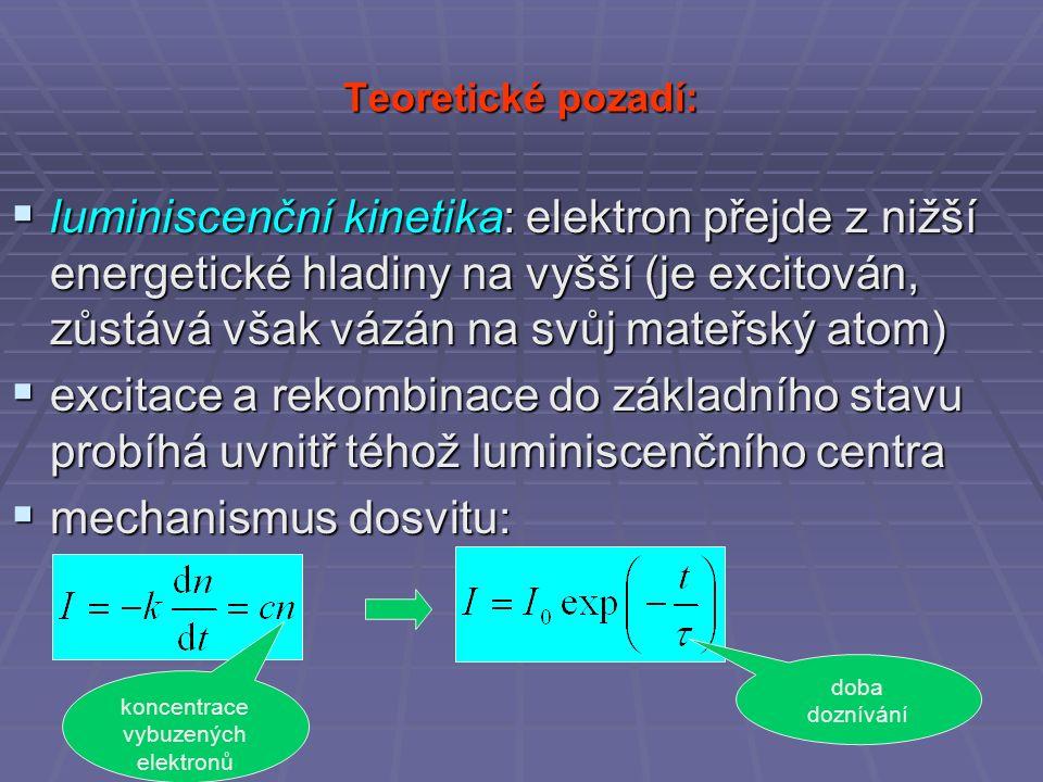 Teoretické pozadí:  luminiscenční kinetika: elektron přejde z nižší energetické hladiny na vyšší (je excitován, zůstává však vázán na svůj mateřský atom)  excitace a rekombinace do základního stavu probíhá uvnitř téhož luminiscenčního centra  mechanismus dosvitu: doba doznívání koncentrace vybuzených elektronů