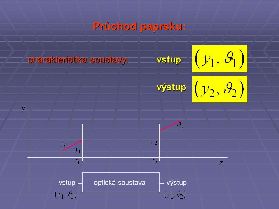 Průchod paprsku: charakteristika soustavy: vstup výstup y z vstupvýstupoptická soustava