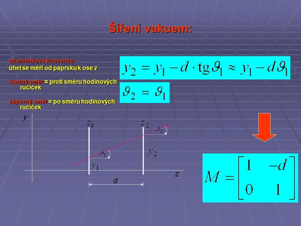 Šíření vakuem: znaménková konvence: úhel se měří od paprsku k ose z kladný směr = proti směru hodinových ručiček záporný směr = po směru hodinových ručiček y z d