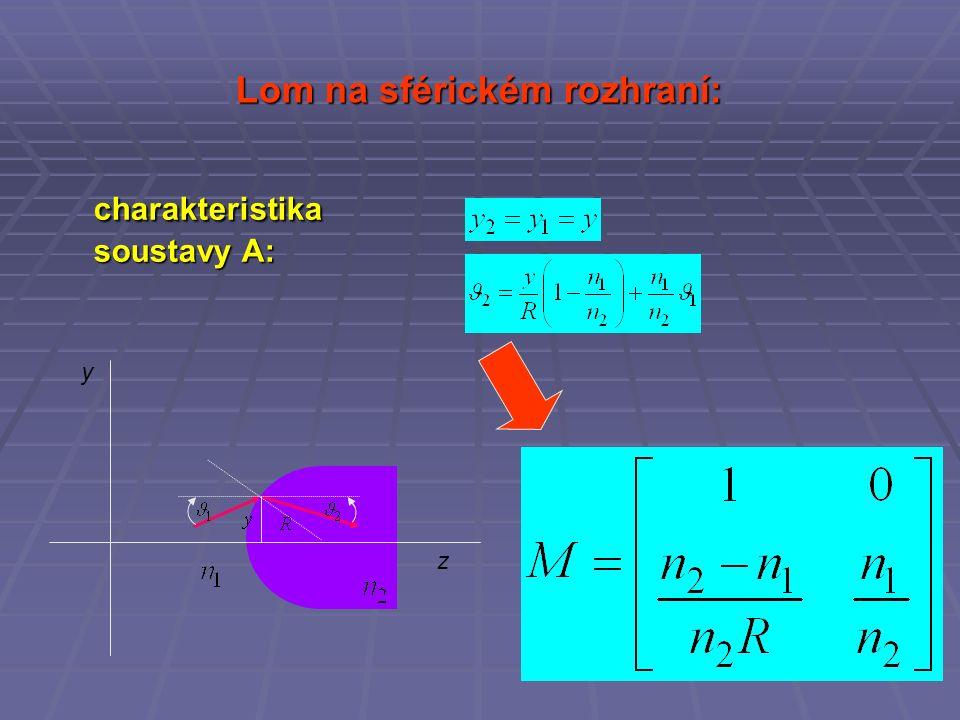 Lom na sférickém rozhraní: charakteristika soustavy A: y z
