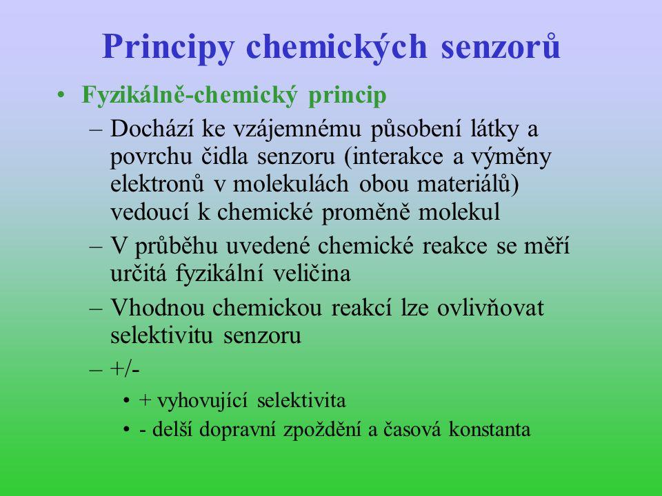 Principy chemických senzorů Fyzikálně-chemický princip –Dochází ke vzájemnému působení látky a povrchu čidla senzoru (interakce a výměny elektronů v molekulách obou materiálů) vedoucí k chemické proměně molekul –V průběhu uvedené chemické reakce se měří určitá fyzikální veličina –Vhodnou chemickou reakcí lze ovlivňovat selektivitu senzoru –+/- + vyhovující selektivita - delší dopravní zpoždění a časová konstanta