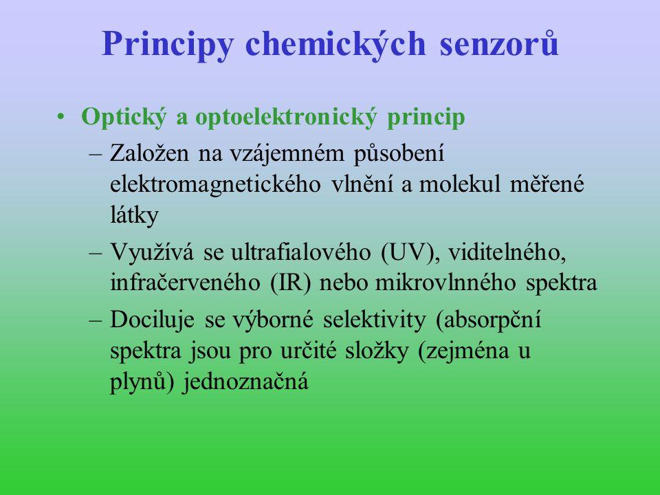 Principy chemických senzorů Optický a optoelektronický princip –Založen na vzájemném působení elektromagnetického vlnění a molekul měřené látky –Využívá se ultrafialového (UV), viditelného, infračerveného (IR) nebo mikrovlnného spektra –Dociluje se výborné selektivity (absorpční spektra jsou pro určité složky (zejména u plynů) jednoznačná