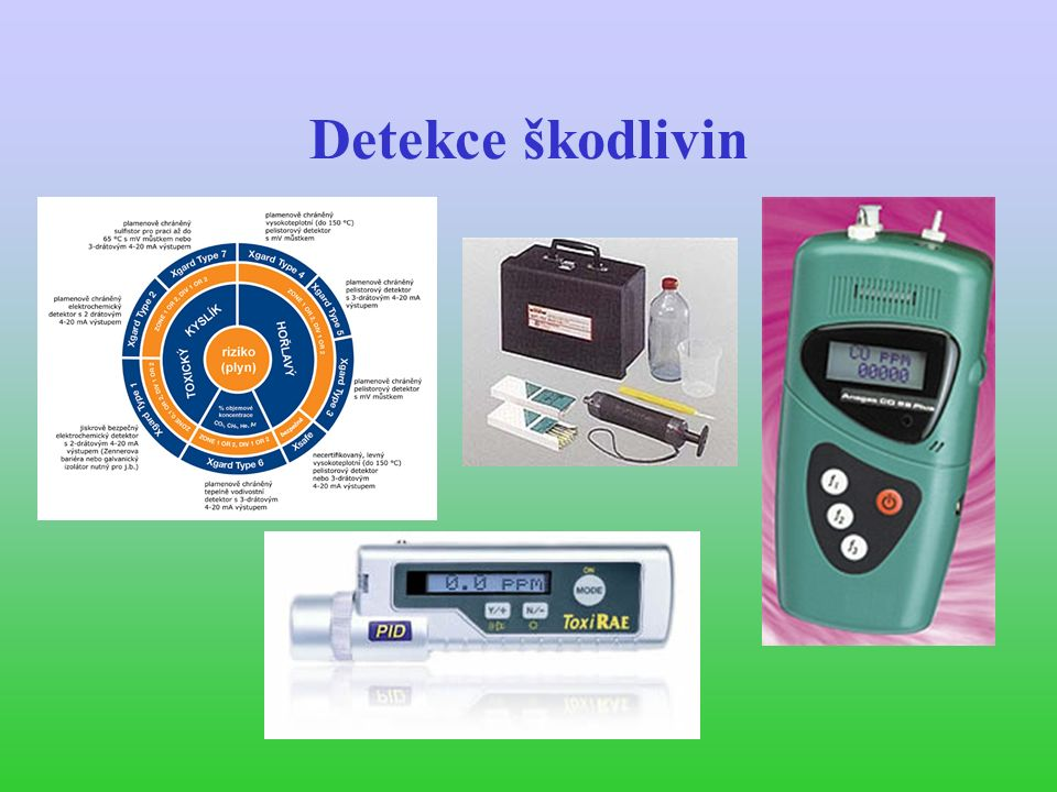 Plynová chromatografie Plamenový ionizační senzor (FID)