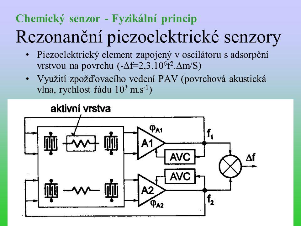 Chemický senzor - Fyzikální princip Rezonanční piezoelektrické senzory Piezoelektrický element zapojený v oscilátoru s adsorpční vrstvou na povrchu (-  f=2,3.10 6 f 2.