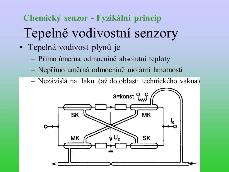 Chemický senzor - Fyzikální princip Tepelně vodivostní senzory Tepelná vodivost plynů je –Přímo úměrná odmocnině absolutní teploty –Nepřímo úměrná odmocnině molární hmotnosti –Nezávislá na tlaku (až do oblasti technického vakua)