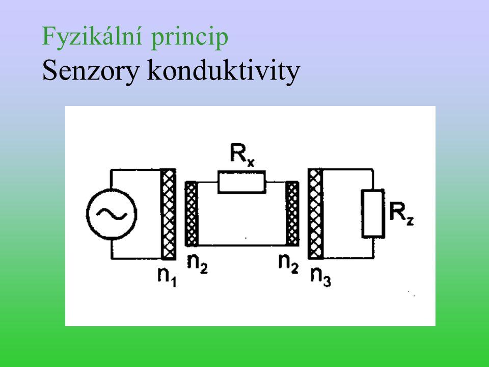 Fyzikální princip Senzory konduktivity