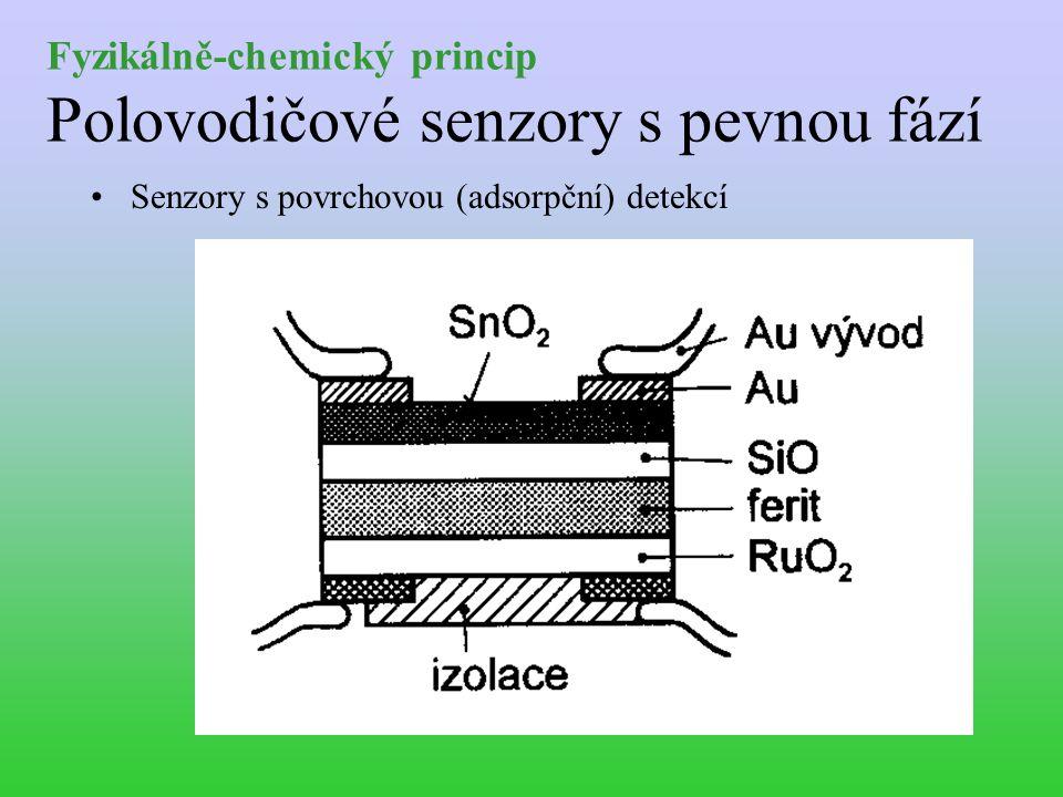Senzory s povrchovou (adsorpční) detekcí