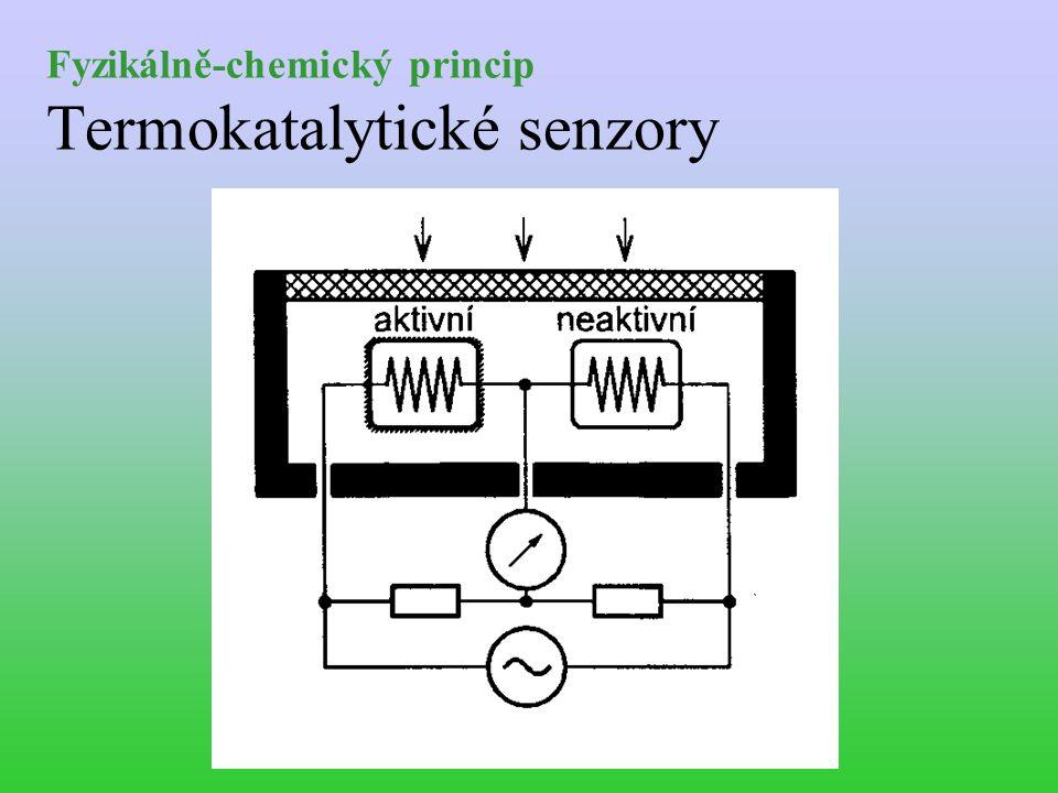 Fyzikálně-chemický princip Termokatalytické senzory