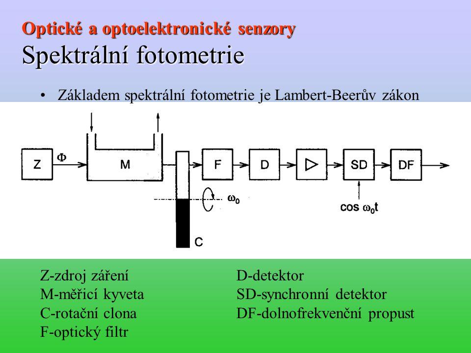 Optické a optoelektronické senzory Spektrální fotometrie Základem spektrální fotometrie je Lambert-Beerův zákon Z-zdroj záření M-měřicí kyveta C-rotační clona F-optický filtr D-detektor SD-synchronní detektor DF-dolnofrekvenční propust