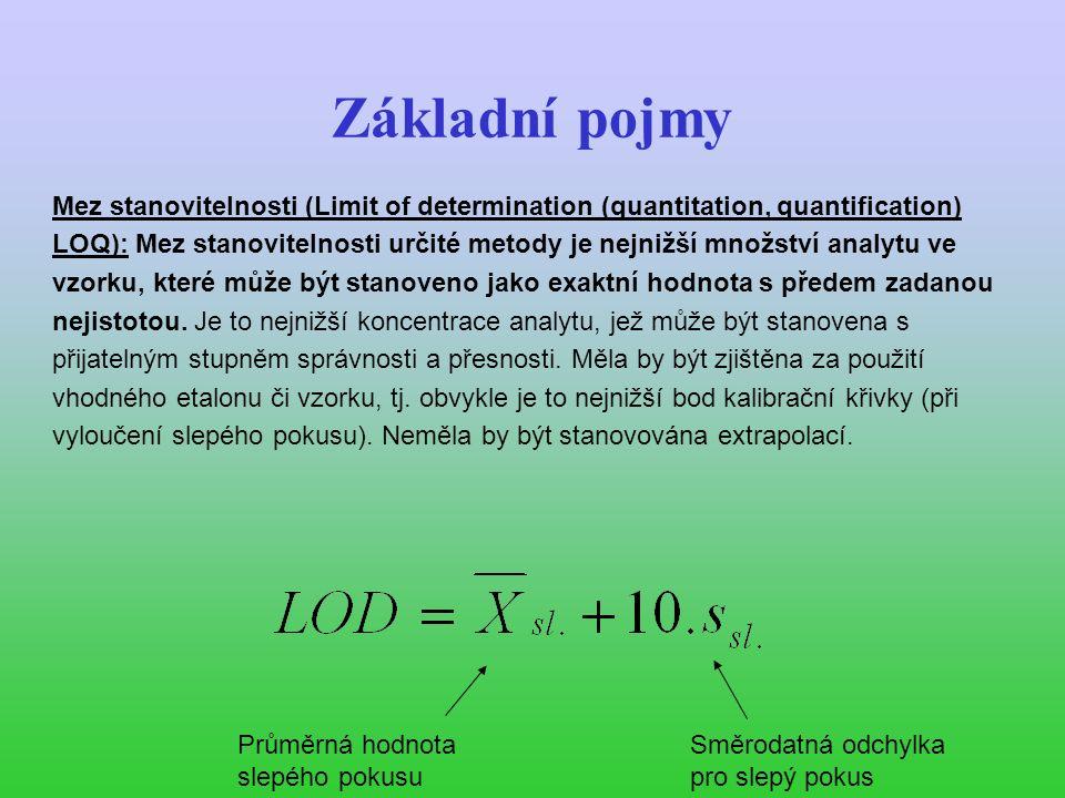 Fyzikálně-chemický princip Elektrochemické senzory
