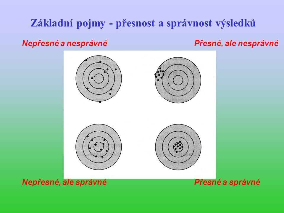 Principy chemických senzorů Fyzikální princip –Vzájemné působení molekul měřené látky a senzoru je čistě kinetické (nedochází k chemickým změnám analyzované látky) –Využívá celou řadu fyzikálních veličin (hustotu, tepelnou vodivost, konduktivitu, magnetickou susceptibilitu, adiabatický exponent, index lomu, absorpce elektromagnetického záření, rychlost zvuku, …) –Velmi rozšířené senzory + malá časová konstanta - špatná selektivita, vliv okolního prostředí (teplota, tlak, …)