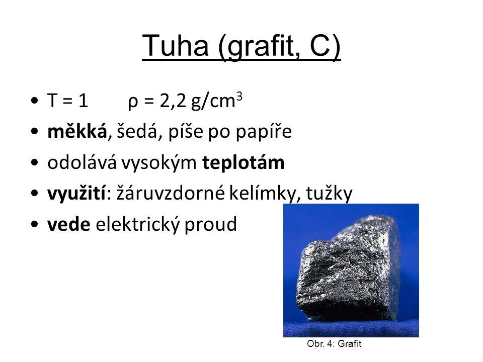 Tuha (grafit, C) T = 1 ρ = 2,2 g/cm 3 měkká, šedá, píše po papíře odolává vysokým teplotám využití: žáruvzdorné kelímky, tužky vede elektrický proud O