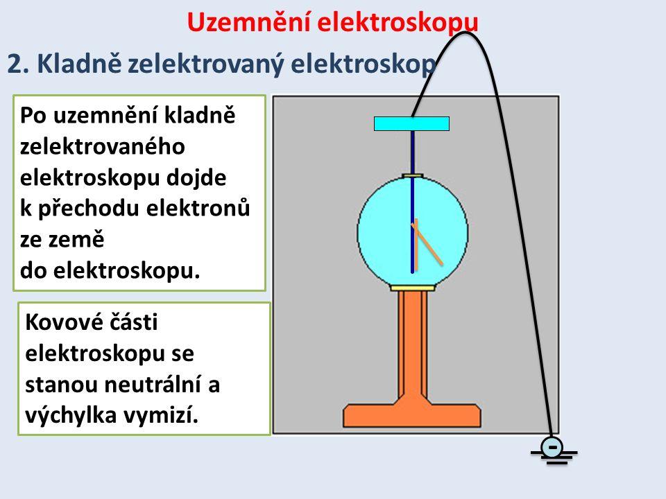 Uzemnění elektroskopu - 2. Kladně zelektrovaný elektroskop Po uzemnění kladně zelektrovaného elektroskopu dojde k přechodu elektronů ze země do elektr