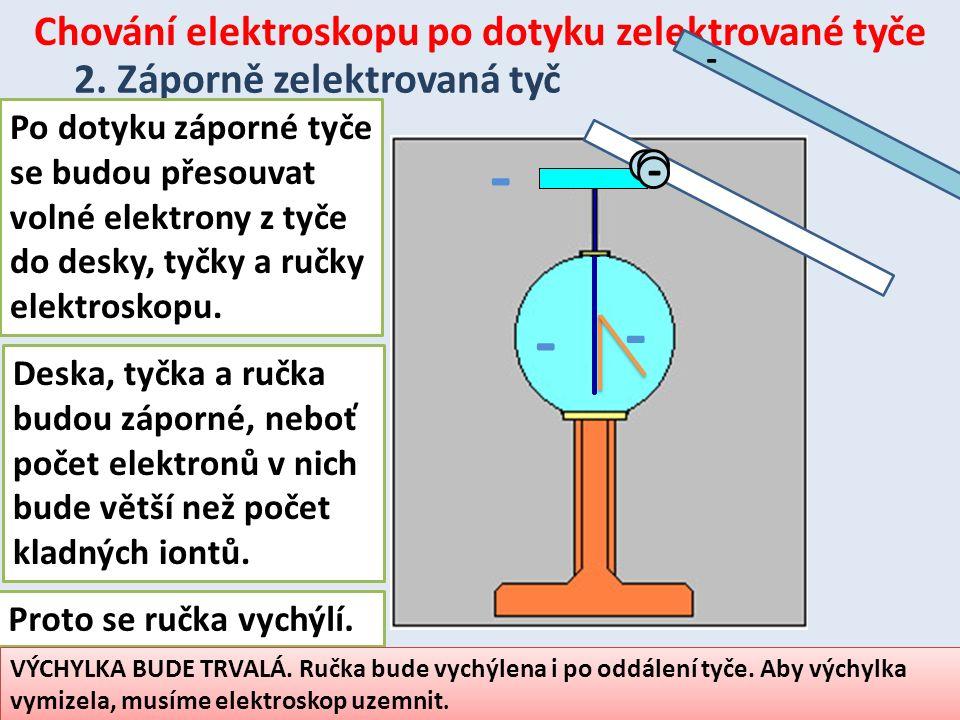 Chování elektroskopu po dotyku zelektrované tyče 2. Záporně zelektrovaná tyč - - - - Proto se ručka vychýlí. VÝCHYLKA BUDE TRVALÁ. Ručka bude vychýlen