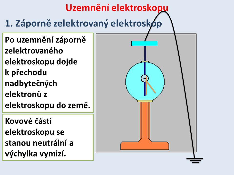 Uzemnění elektroskopu - 1. Záporně zelektrovaný elektroskop Po uzemnění záporně zelektrovaného elektroskopu dojde k přechodu nadbytečných elektronů z