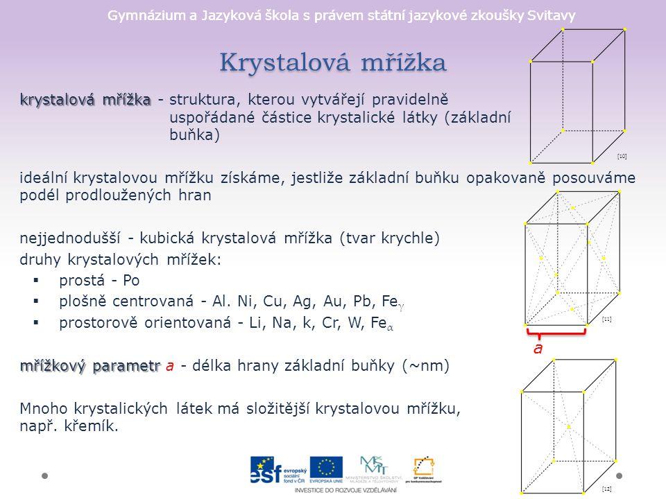 Gymnázium a Jazyková škola s právem státní jazykové zkoušky Svitavy Poruchy krystalové mřížky v reálných krystalech nastávají poruchy krystalové mřížky rozlišujeme poruchy: bodové  vakance  vakance - neobsazená poloha částice v krystalické mřížce  intersticiální částice  intersticiální částice - částice mimo pravidelný bod krystalové mřížky  příměs  příměs - cizí částice, které se vyskytují v krystalu dislokace čárové - dislokace - pravidelné uspořádání částic porušeno podél určité čáry [13] [14] [15]