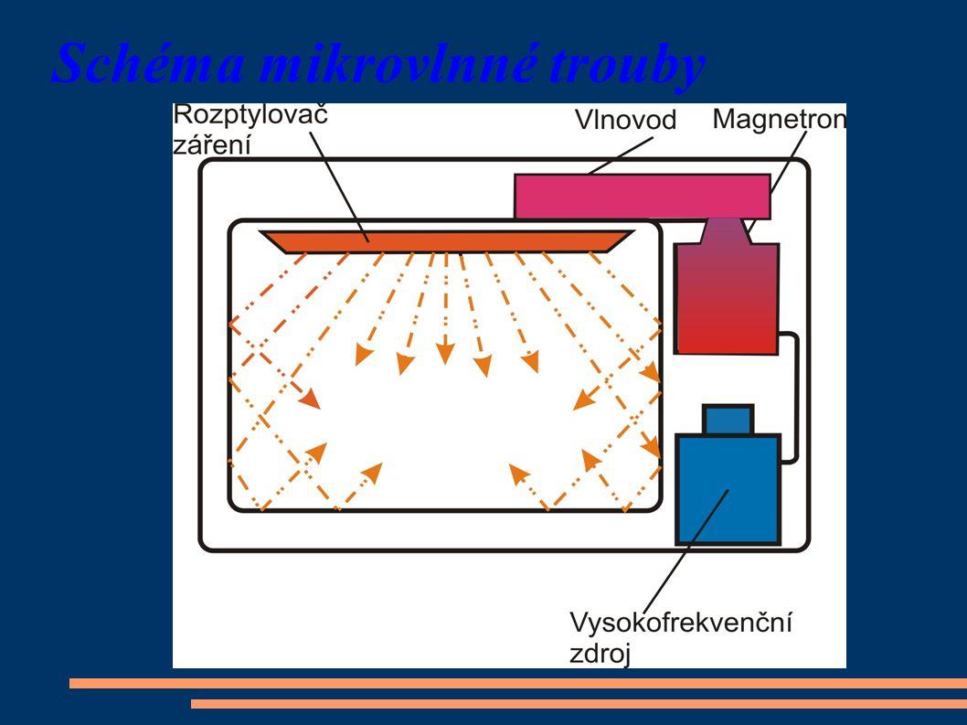 Schéma mikrovlnné trouby