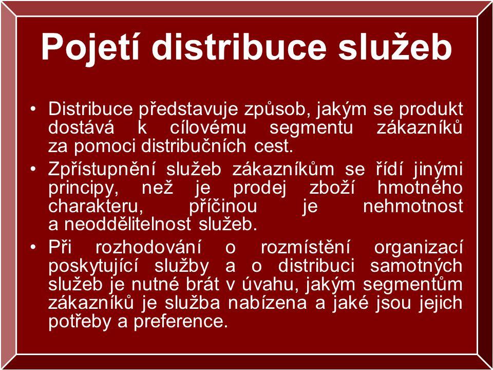 Pojetí distribuce služeb Distribuce představuje způsob, jakým se produkt dostává k cílovému segmentu zákazníků za pomoci distribučních cest.