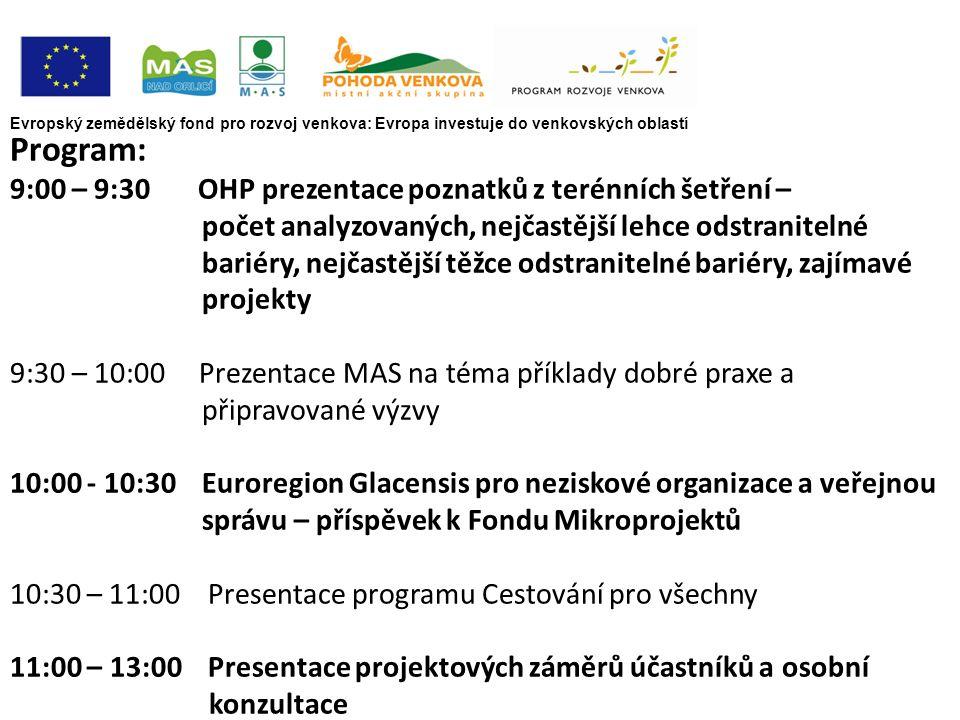 Program: 9:00 – 9:30 OHP prezentace poznatků z terénních šetření – počet analyzovaných, nejčastější lehce odstranitelné bariéry, nejčastější těžce odstranitelné bariéry, zajímavé projekty 9:30 – 10:00 Prezentace MAS na téma příklady dobré praxe a připravované výzvy 10:00 - 10:30 Euroregion Glacensis pro neziskové organizace a veřejnou správu – příspěvek k Fondu Mikroprojektů 10:30 – 11:00 Presentace programu Cestování pro všechny 11:00 – 13:00 Presentace projektových záměrů účastníků a osobní konzultace