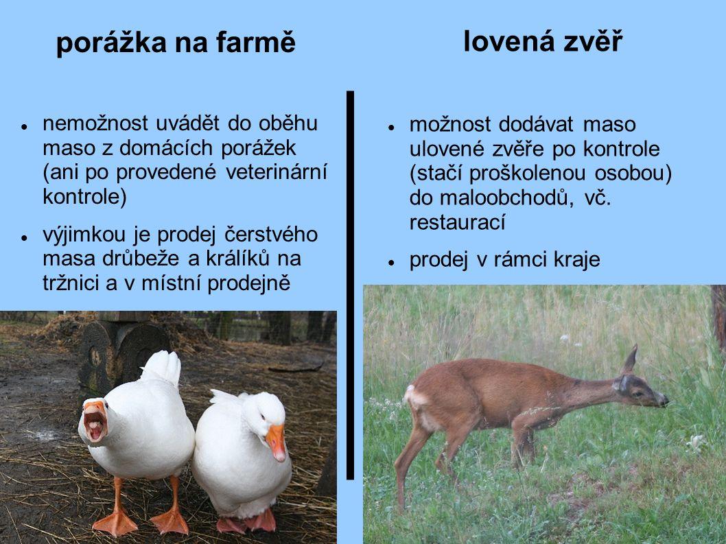 porážka na farmě nemožnost uvádět do oběhu maso z domácích porážek (ani po provedené veterinární kontrole) výjimkou je prodej čerstvého masa drůbeže a králíků na tržnici a v místní prodejně lovená zvěř možnost dodávat maso ulovené zvěře po kontrole (stačí proškolenou osobou) do maloobchodů, vč.