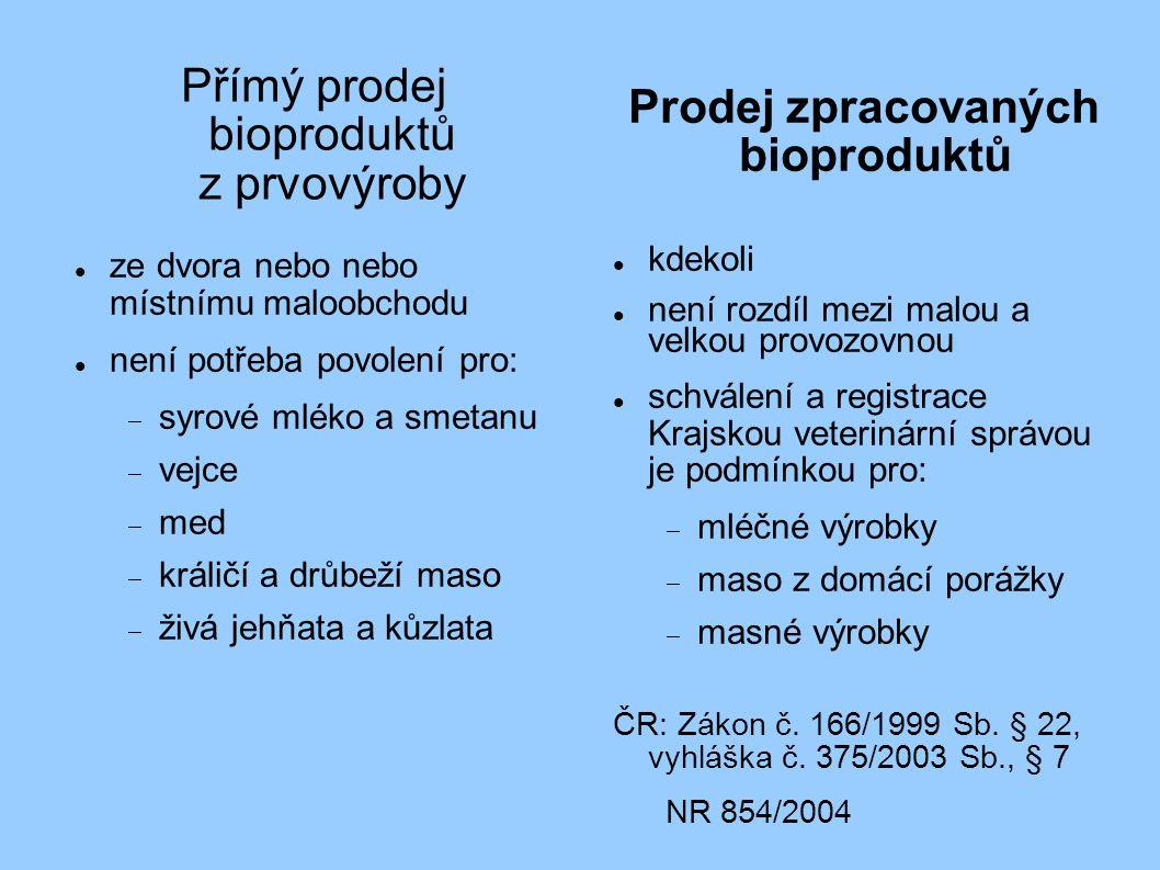 Přímý prodej bioproduktů z prvovýroby ze dvora nebo nebo místnímu maloobchodu není potřeba povolení pro:  syrové mléko a smetanu  vejce  med  král