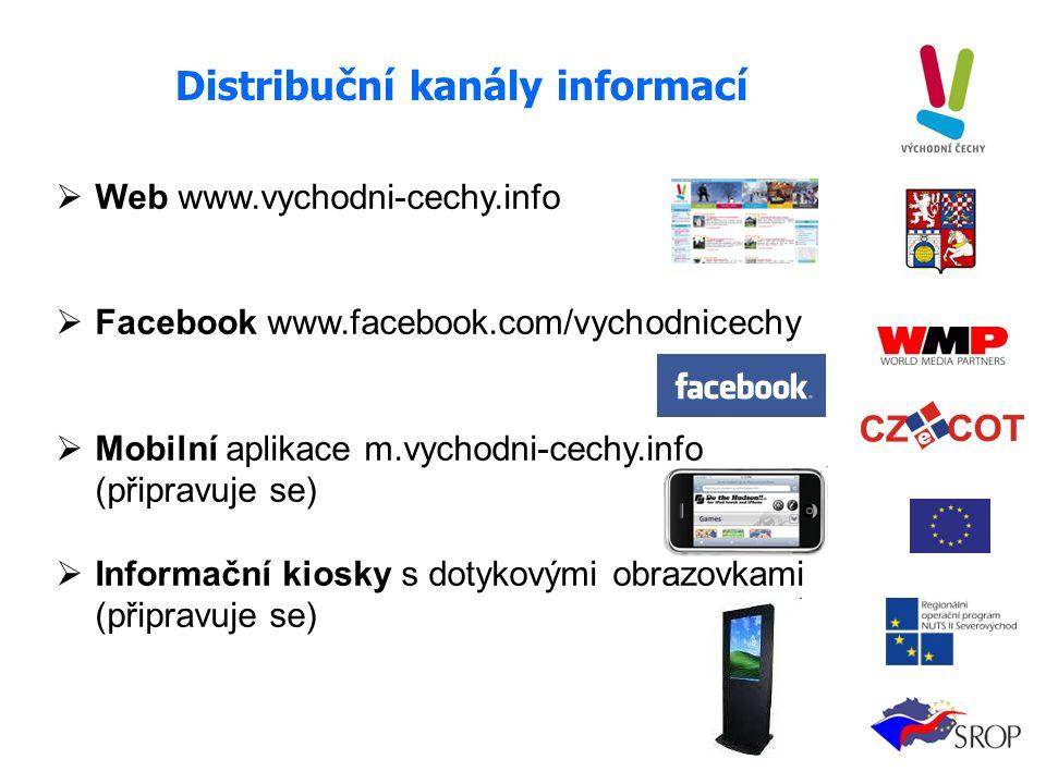 Distribuční kanály informací  Web www.vychodni-cechy.info  Facebook www.facebook.com/vychodnicechy  Mobilní aplikace m.vychodni-cechy.info (připravuje se)  Informační kiosky s dotykovými obrazovkami (připravuje se)