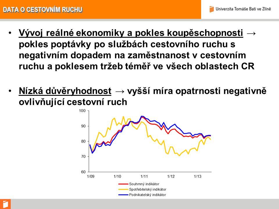 DATA O CESTOVNÍM RUCHU 2007 – 2009; nejméně příznivé období ve vývoji evropského turismu z pohledu dynamiky za několik uplynulých desetiletí; z hlediska absolutních počtů návratem do 2.