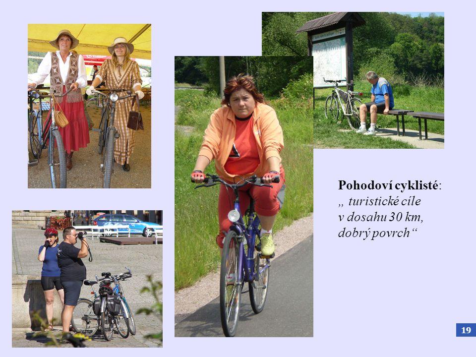 """19 Pohodoví cyklisté: """" turistické cíle v dosahu 30 km, dobrý povrch"""