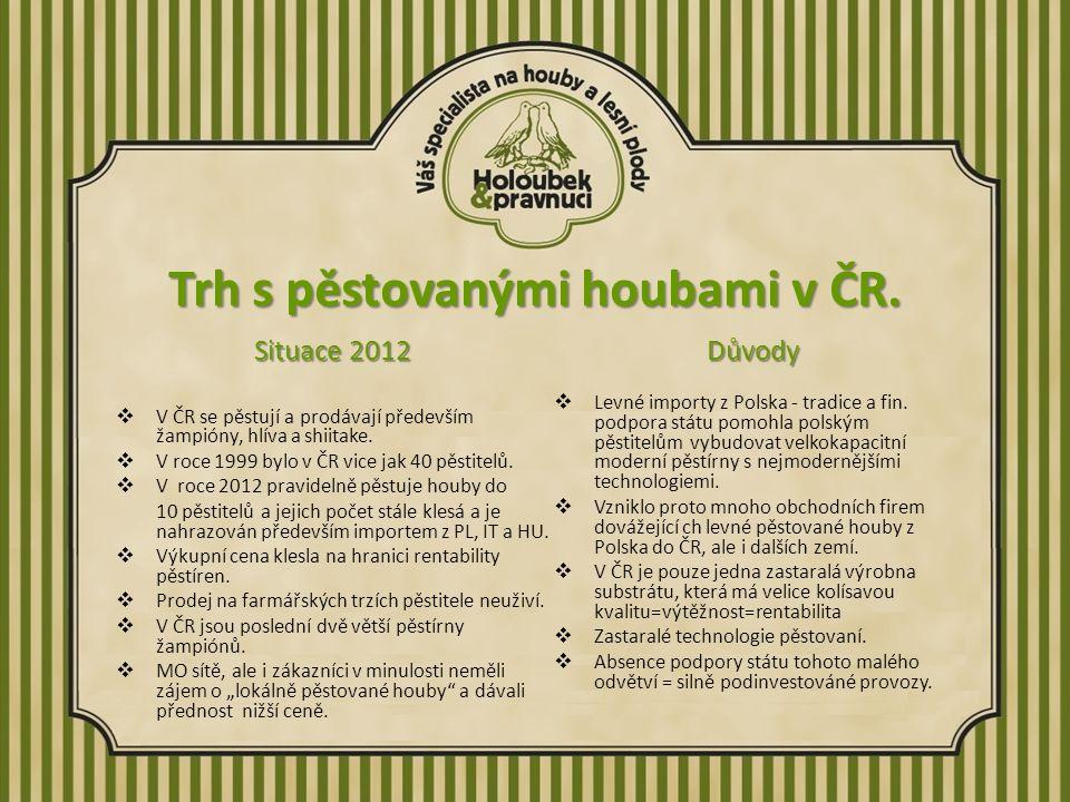Trh s pěstovanými houbami v ČR.