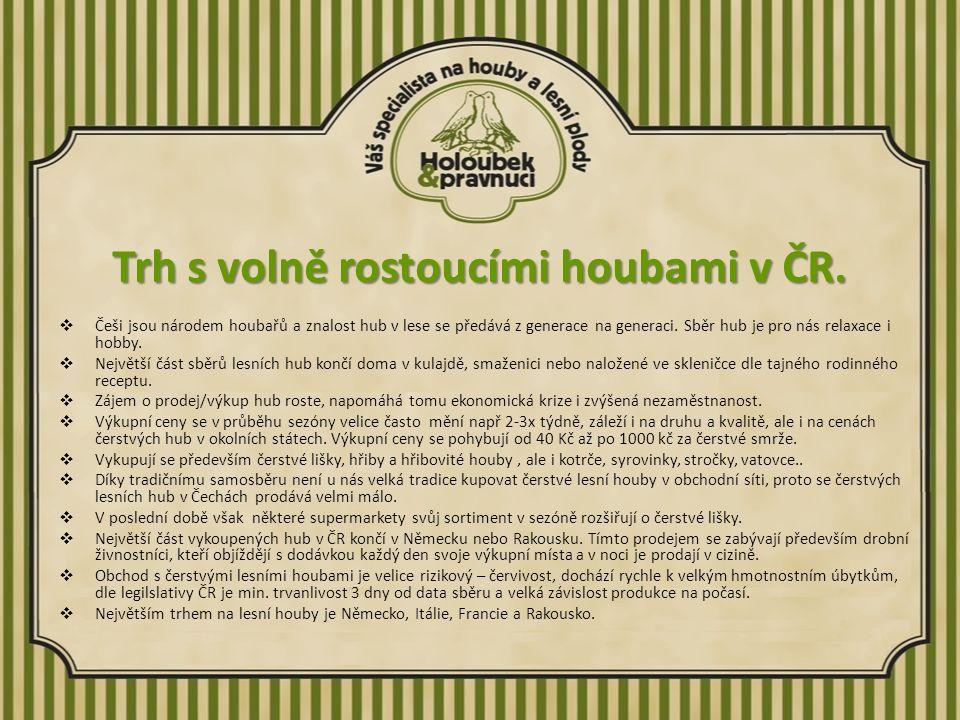 Trh s volně rostoucími houbami v ČR.