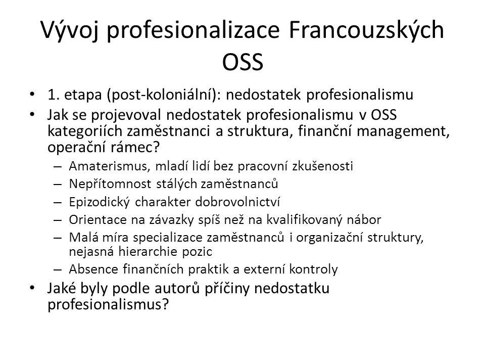 Vývoj profesionalizace Francouzských OSS 1.