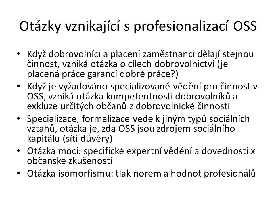 Otázky vznikající s profesionalizací OSS Když dobrovolníci a placení zaměstnanci dělají stejnou činnost, vzniká otázka o cílech dobrovolnictví (je placená práce garancí dobré práce?) Když je vyžadováno specializované vědění pro činnost v OSS, vzniká otázka kompetentnosti dobrovolníků a exkluze určitých občanů z dobrovolnické činnosti Specializace, formalizace vede k jiným typů sociálních vztahů, otázka je, zda OSS jsou zdrojem sociálního kapitálu (sítí důvěry) Otázka moci: specifické expertní vědění a dovednosti x občanské zkušenosti Otázka isomorfismu: tlak norem a hodnot profesionálů