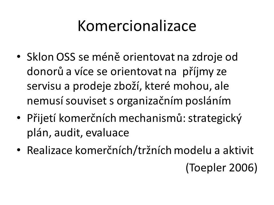 Komercionalizace Sklon OSS se méně orientovat na zdroje od donorů a více se orientovat na příjmy ze servisu a prodeje zboží, které mohou, ale nemusí souviset s organizačním posláním Přijetí komerčních mechanismů: strategický plán, audit, evaluace Realizace komerčních/tržních modelu a aktivit (Toepler 2006)