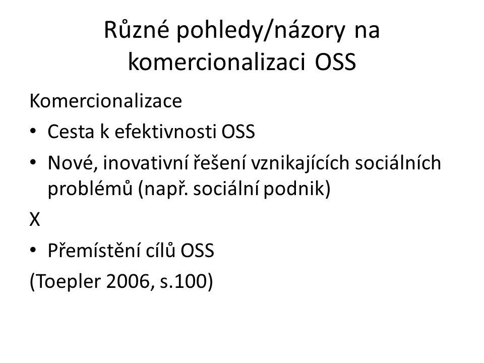 Různé pohledy/názory na komercionalizaci OSS Komercionalizace Cesta k efektivnosti OSS Nové, inovativní řešení vznikajících sociálních problémů (např.