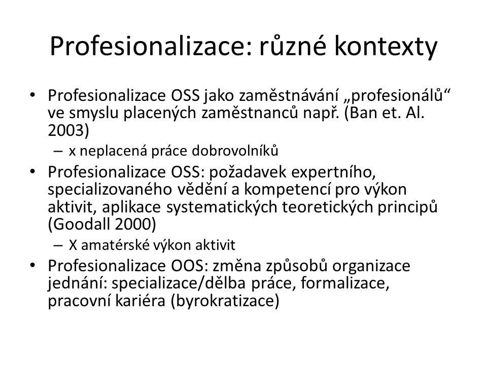 """Profesionalizace: různé kontexty Profesionalizace OSS jako zaměstnávání """"profesionálů ve smyslu placených zaměstnanců např."""