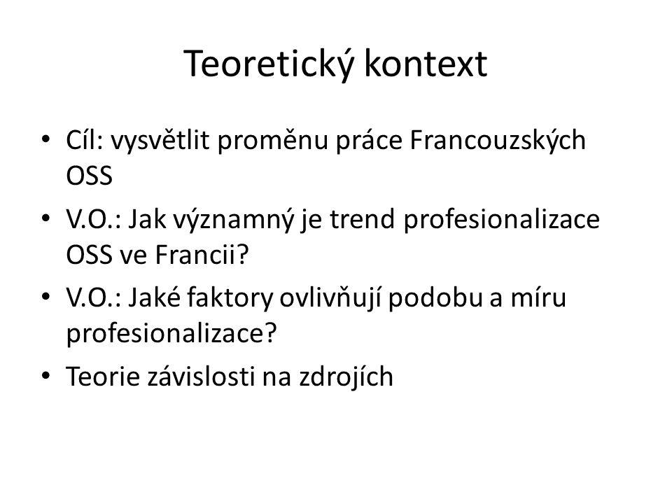 Teoretický kontext Cíl: vysvětlit proměnu práce Francouzských OSS V.O.: Jak významný je trend profesionalizace OSS ve Francii.