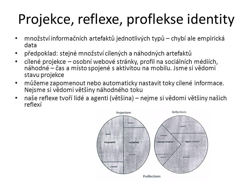 Projekce, reflexe, proflekse identity množství informačních artefaktů jednotlivých typů – chybí ale empirická data předpoklad: stejné množství cílených a náhodných artefaktů cílené projekce – osobní webové stránky, profil na sociálních médiích, náhodné – čas a místo spojené s aktivitou na mobilu.