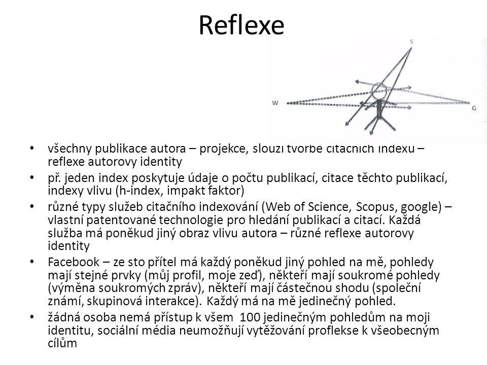 Reflexe všechny publikace autora – projekce, slouží tvorbě citačních indexů – reflexe autorovy identity př.