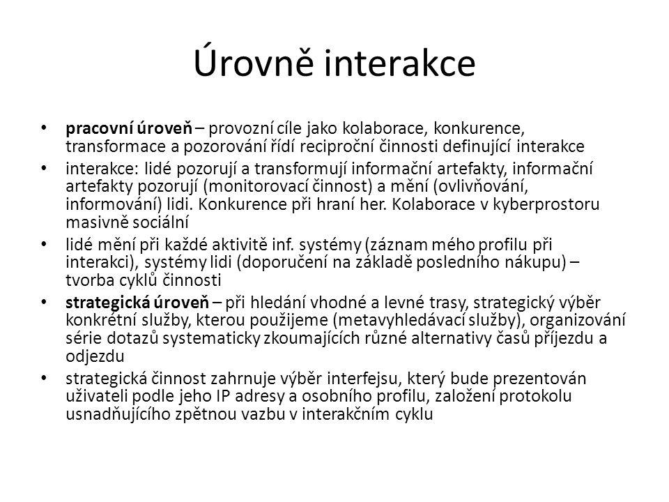 Úrovně interakce taktická úroveň – účelová činnost aktérů a entit př.